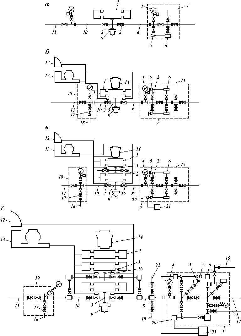 превенторы скважины схемы и обвязки
