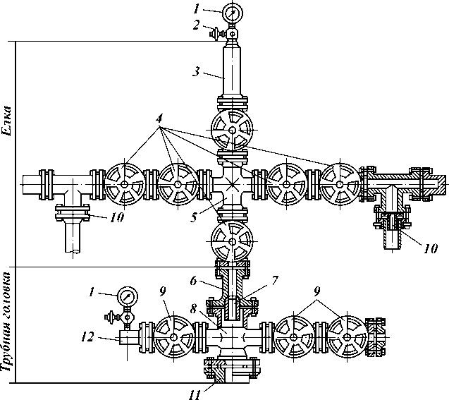 Арматура фонтанная крестовая