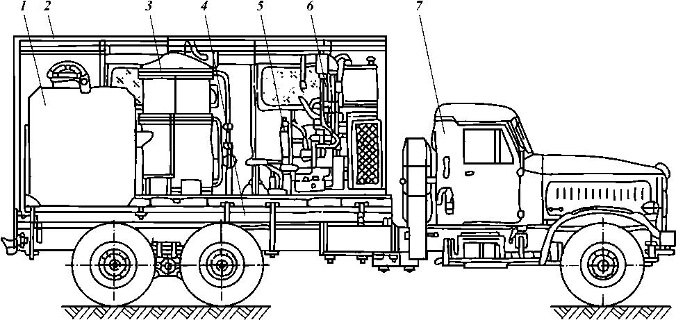 Установка ППУА-1200/100