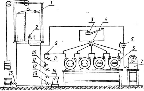 Схема установки для поверки