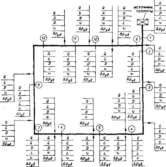 Расчетная схема двухтрубных