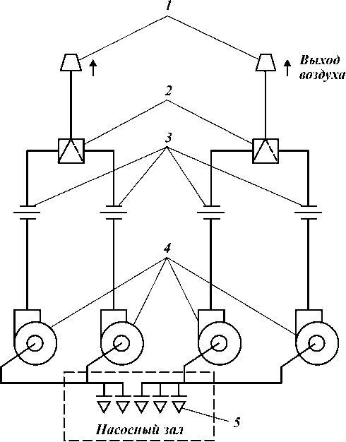 Глава iv. анализ состояния и