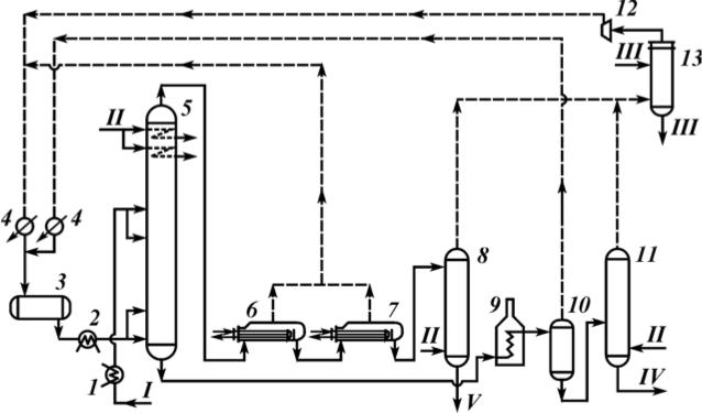 Схема установки