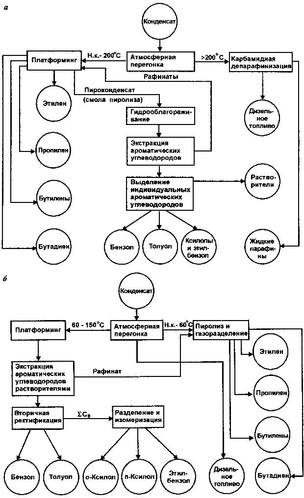 Возможна и комплексная схема