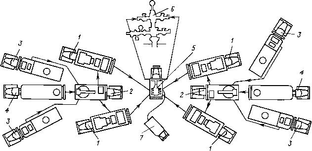 Схема обвязки оборудования при