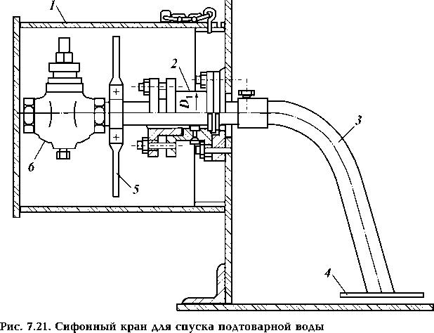 Подогреватель высокого давления ПВД-850-23-3,5 Сургут Кожухотрубный теплообменник Alfa Laval ViscoLine VLM 12x25/114-6 Улан-Удэ