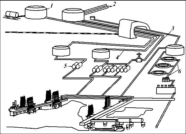 схема нефтеналивного