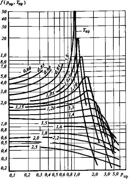 Подогреватель высокого давления ПВ-1800-37-2,0 Анжеро-Судженск Пластинчатый теплообменник Alfa Laval AQ14L-FM Озёрск