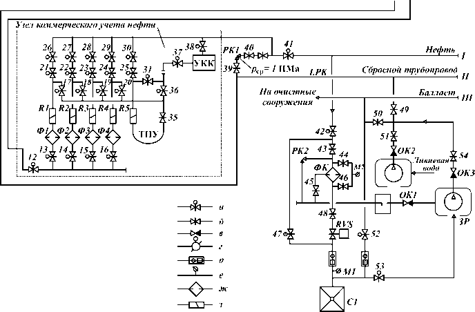 схемы трубопроводов