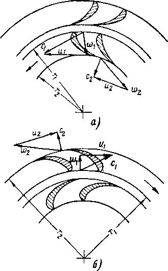Схемы центробежной (а) и
