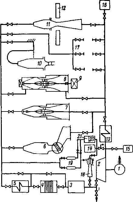 Течение газа в ступени