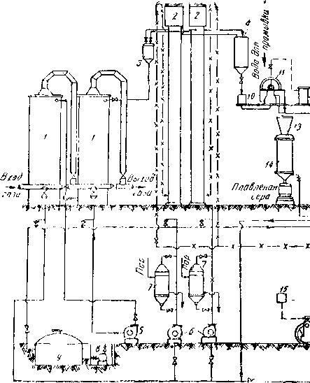 Очистка газа от сероводорода