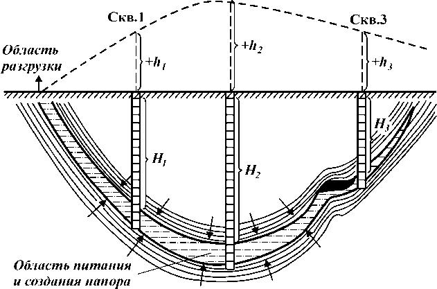 Схема элизиоиной водонапорной