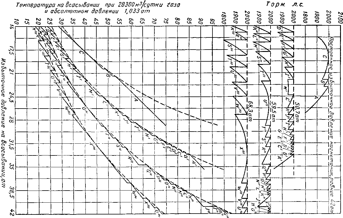 договор компенсации затрат на строительство газопровода образец