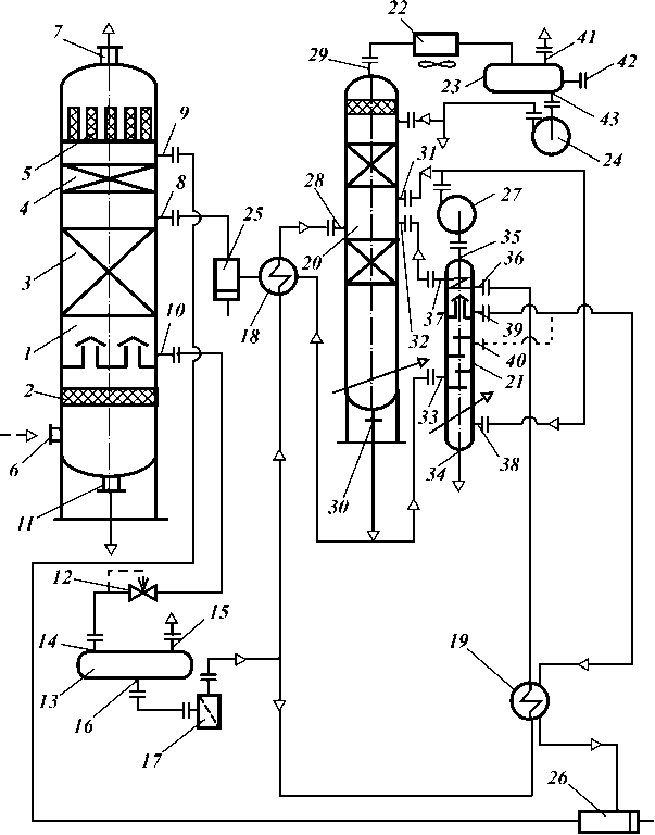 Технологическая схема осушки