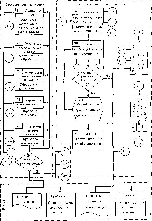 Глава 6 эксплуатация