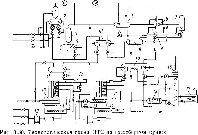 Глава 2 расчет трубопровода на