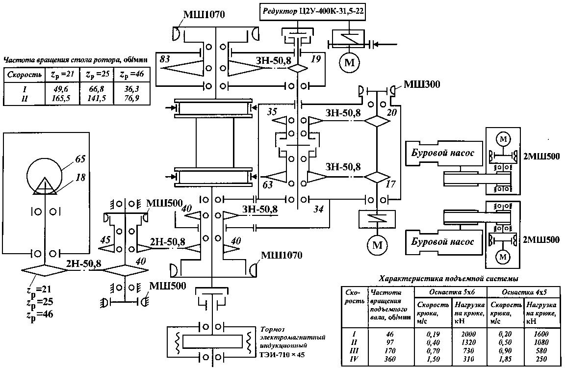 механическая схема подъемного стола