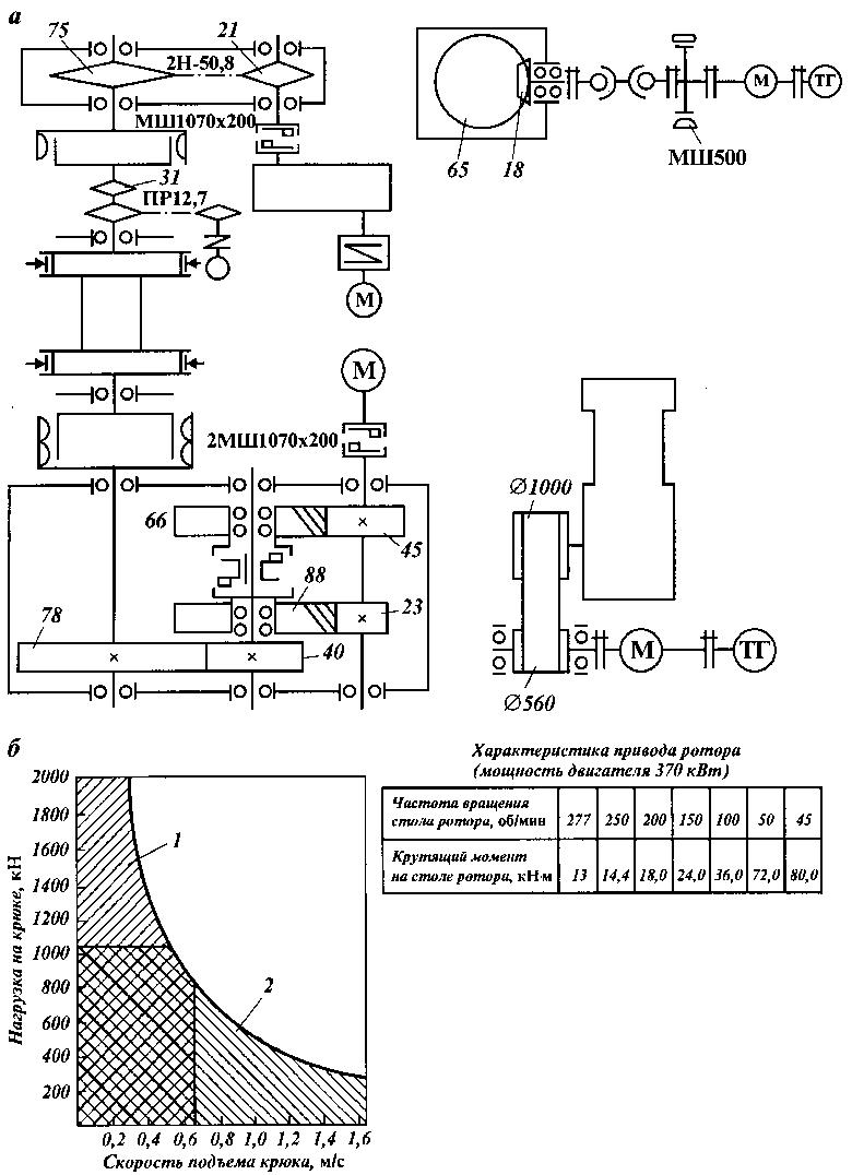 т-40м кинематическая схема