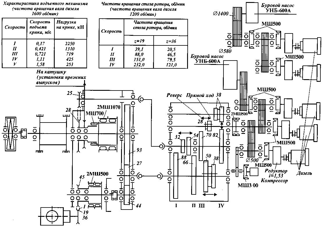 схема электродвигателя аксб
