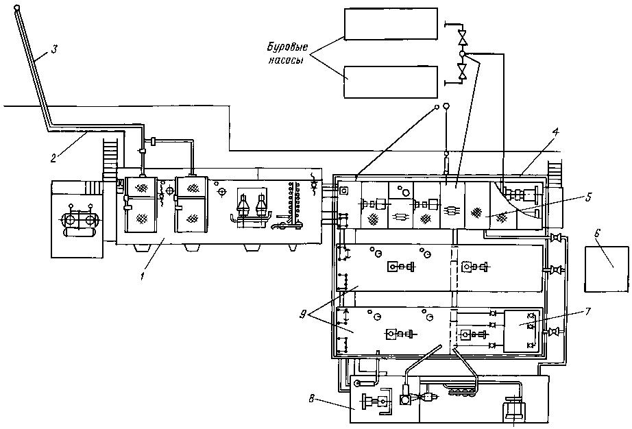 Схемы циркуляционных систем