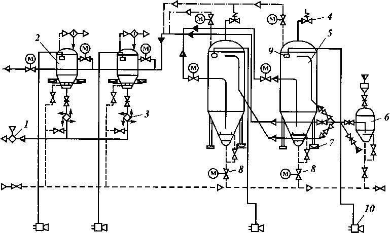 Схема блок-модуля хранения