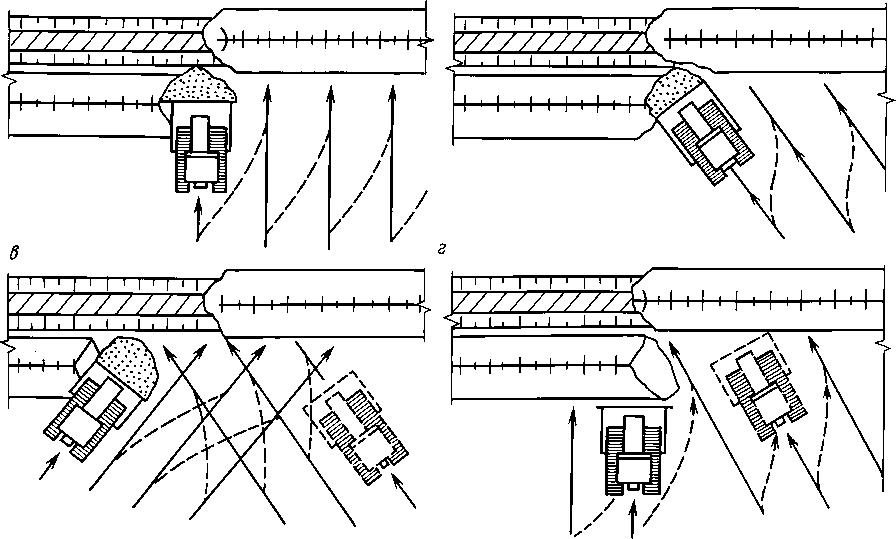2.1. составление планов