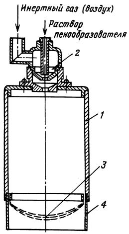 типовая инструкция по охране труда при работе с пеногенератором