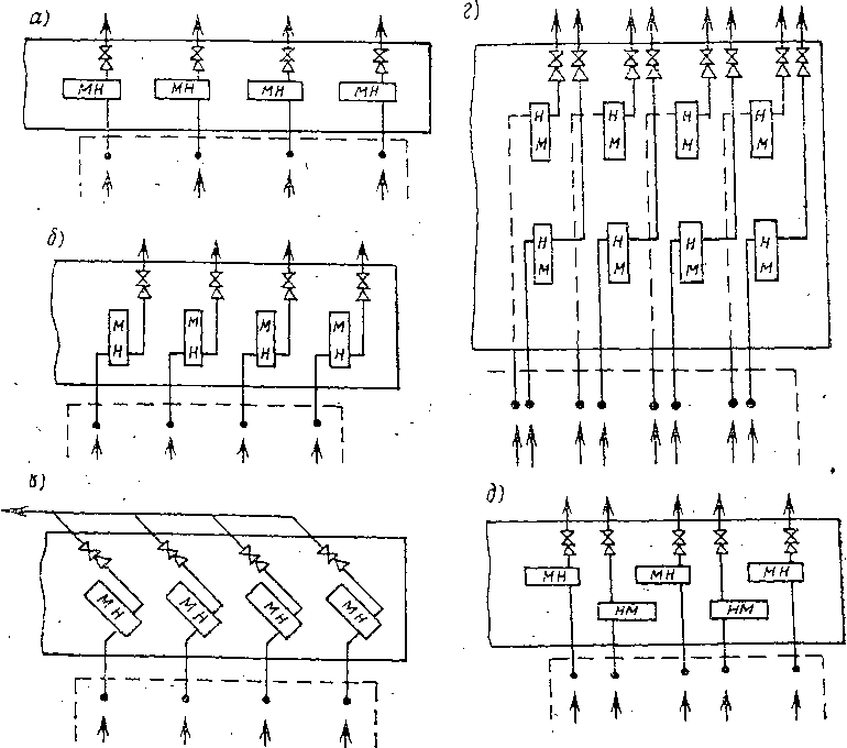 Схемы расположения агрегатов с