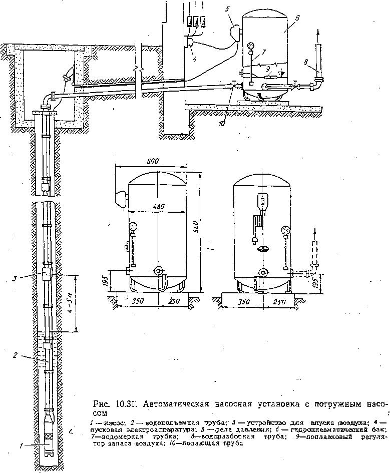 Колодец для опорожнения напорной сети водопровода