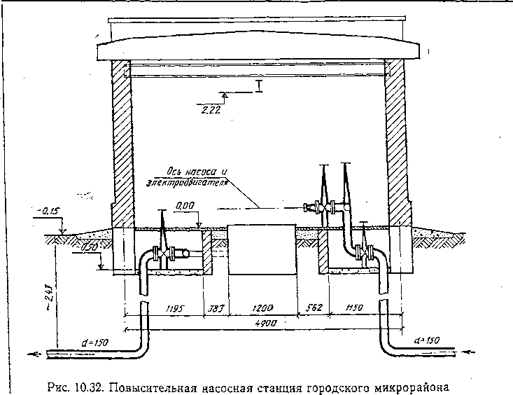 оборудование и схема