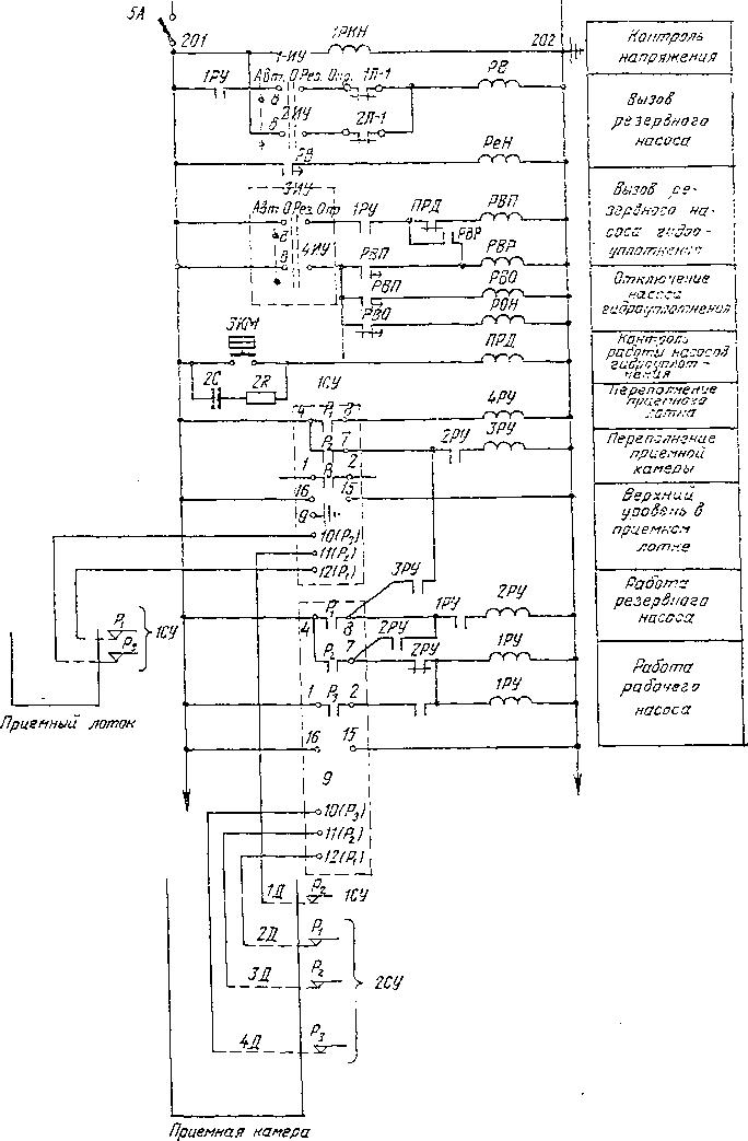 Схема управления глубинным насосом 662