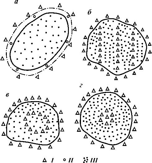 Схема заводнения месторождения