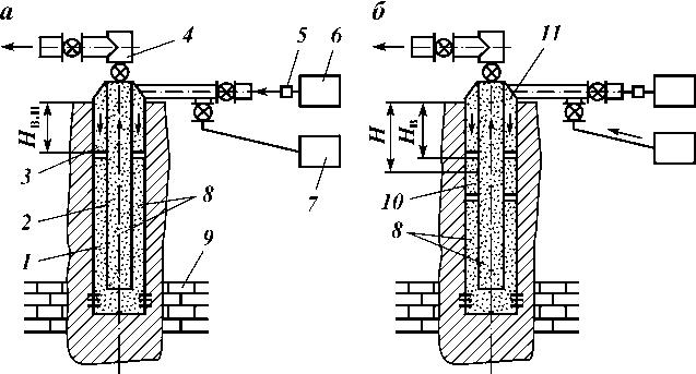 цементировочного агрегата