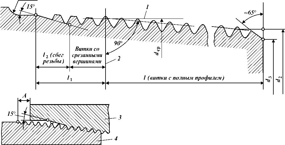 Профили упорных резъб для буровых штанг диаметром от 76 до89 мм